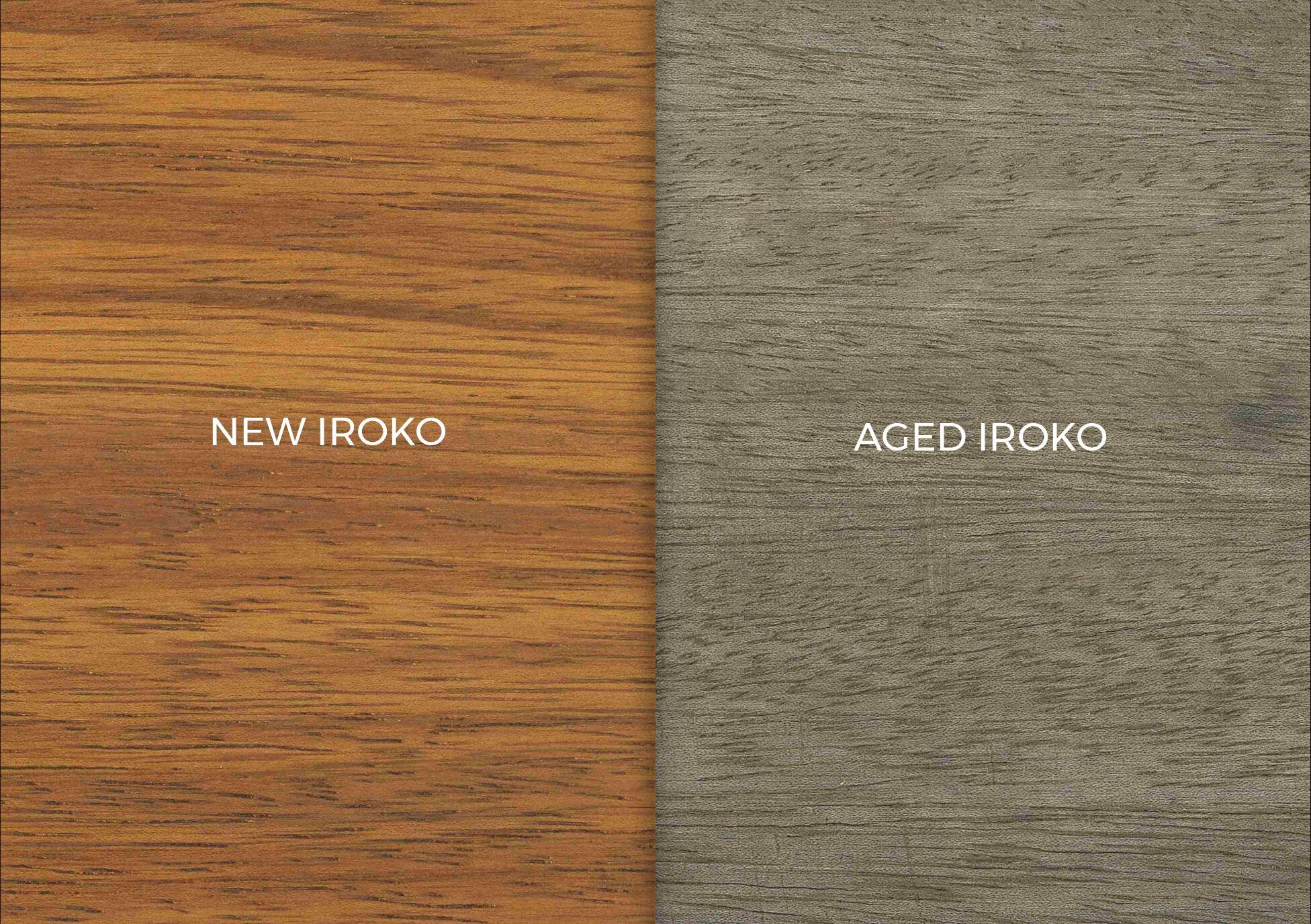 Iroko Comparison